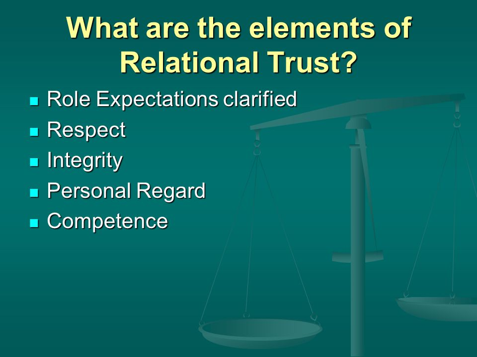 What are the elements of Relational Trust.
