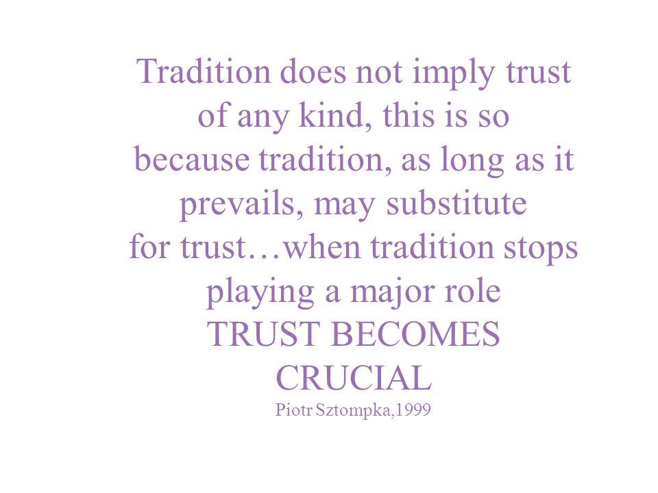 Relational Trust Interdependent Work Environment Cooperation/CollaborationTRUST Competence, Integrity, Respect, Regard