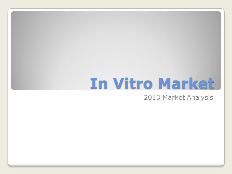 In Vitro Market 2013 Market Analysis