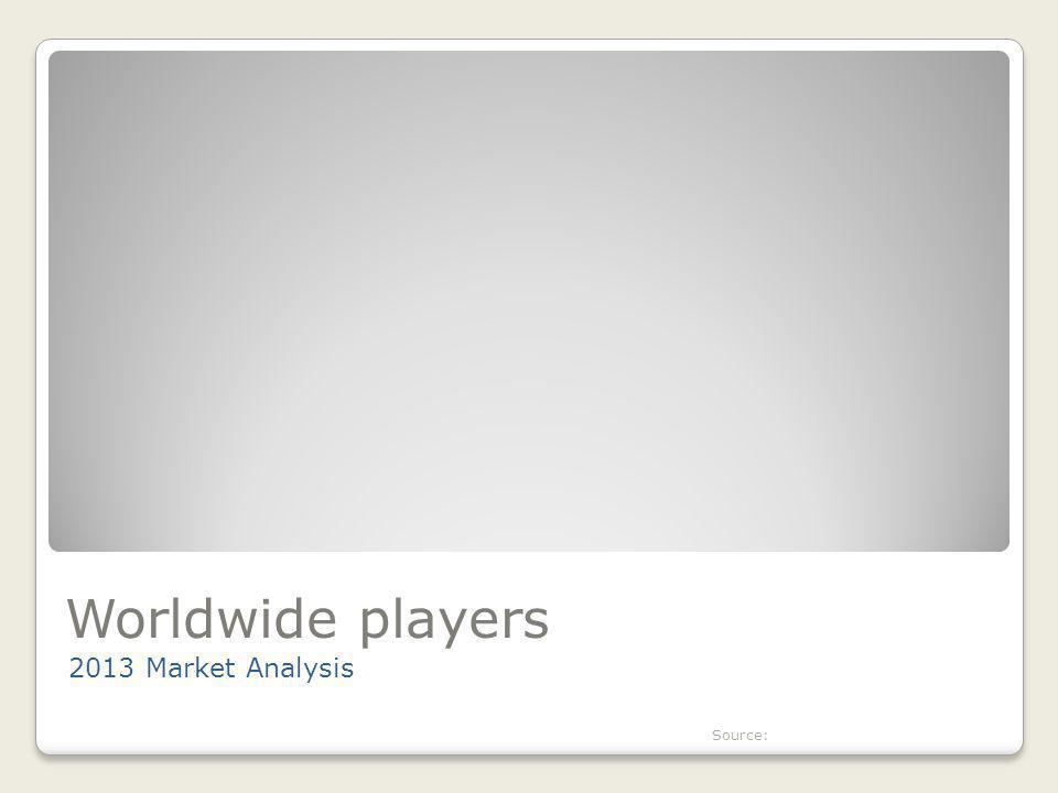 Worldwide players 2013 Market Analysis Source:
