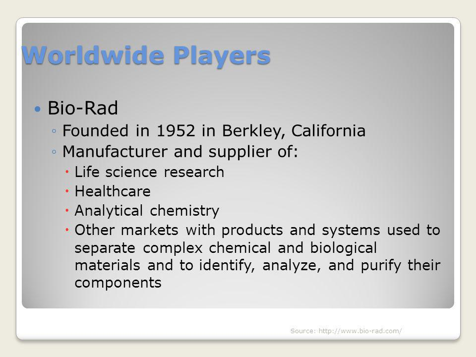Worldwide Players Bio-Rad ◦Founded in 1952 in Berkley, California ◦Manufacturer and supplier of:  Life science research  Healthcare  Analytical che