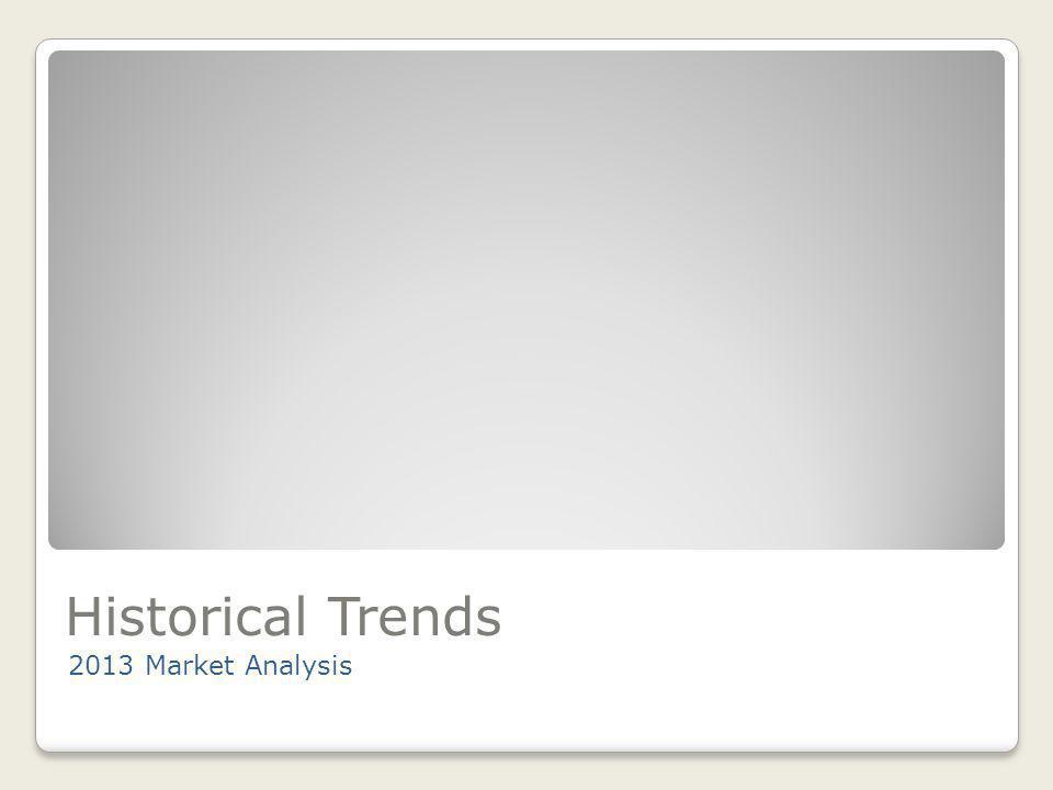 Historical Trends 2013 Market Analysis