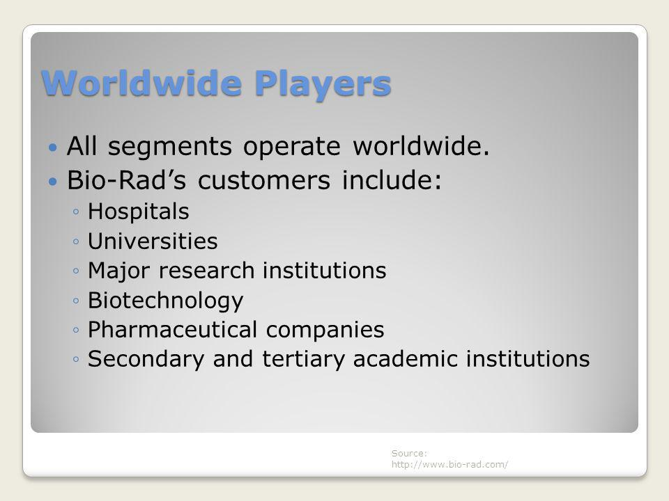 Worldwide Players All segments operate worldwide. Bio-Rad's customers include: ◦Hospitals ◦Universities ◦Major research institutions ◦Biotechnology ◦P