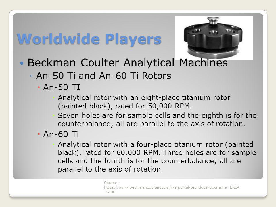 Worldwide Players Beckman Coulter Analytical Machines ◦An-50 Ti and An-60 Ti Rotors  An-50 TI  Analytical rotor with an eight-place titanium rotor (