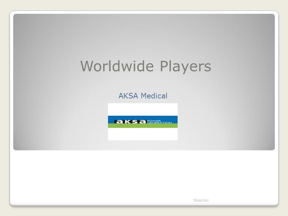 Worldwide Players AKSA Medical Source: