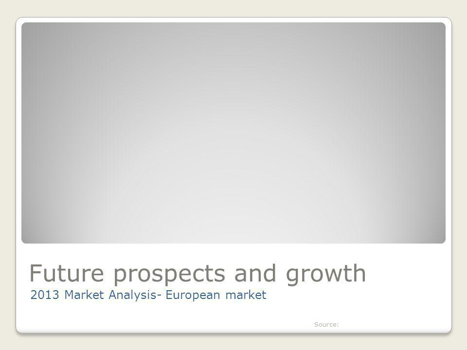 Future prospects and growth 2013 Market Analysis- European market Source: