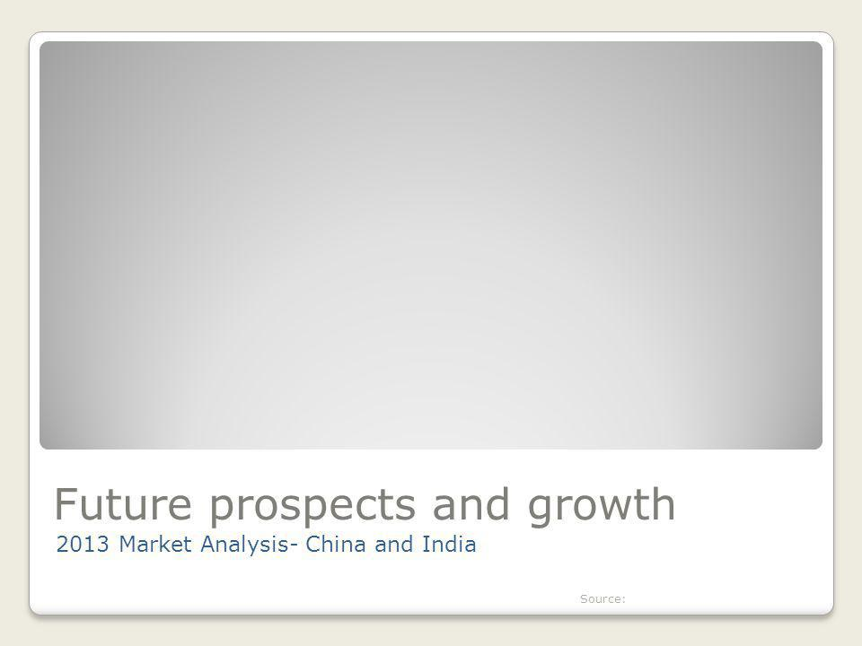 Future prospects and growth 2013 Market Analysis- China and India Source:
