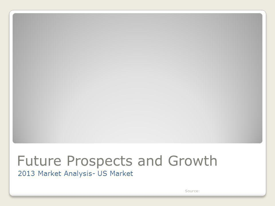 Future Prospects and Growth 2013 Market Analysis- US Market Source: