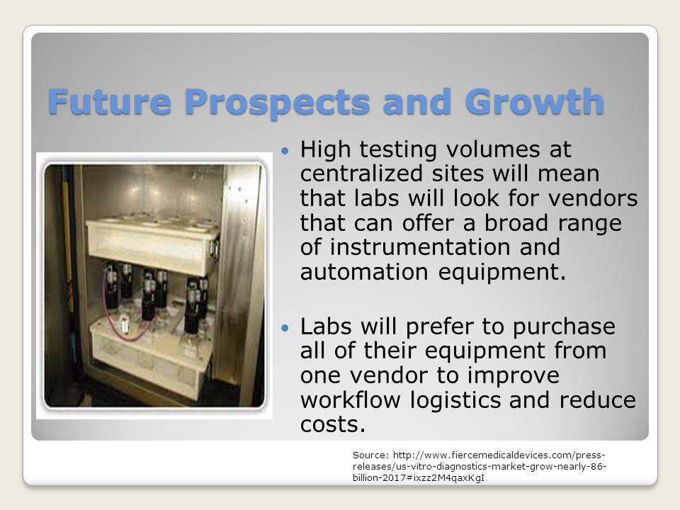 Future Prospects and Growth High testing volumes at centralized sites will mean that labs will look for vendors that can offer a broad range of instru