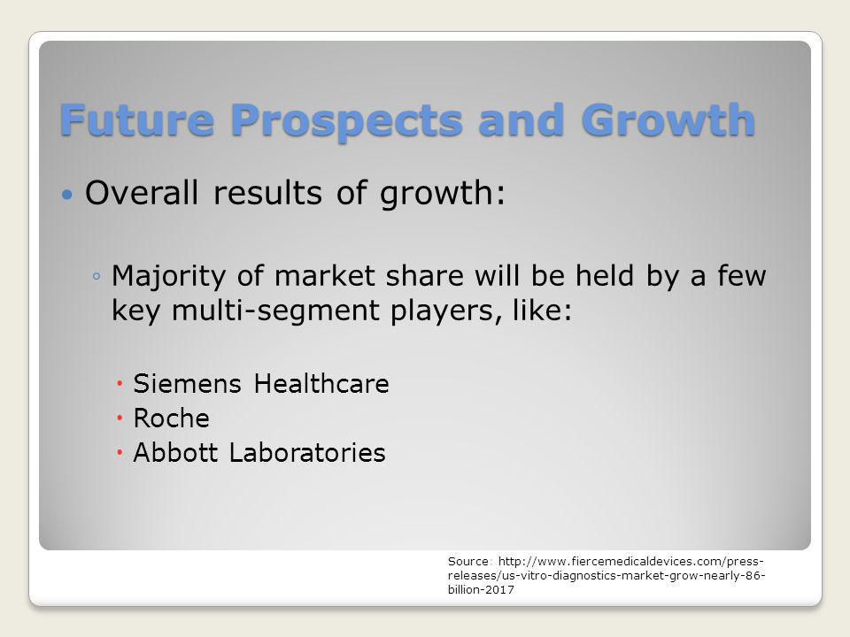 Future Prospects and Growth Overall results of growth: ◦Majority of market share will be held by a few key multi-segment players, like:  Siemens Heal