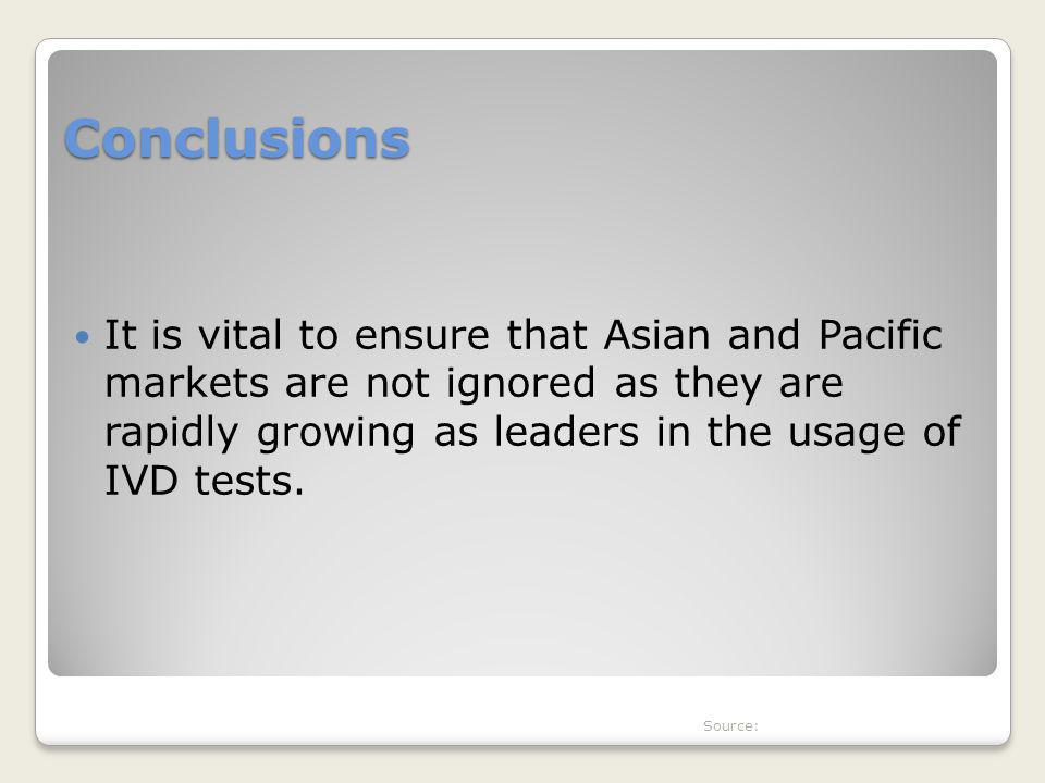 Conclusions It is vital to ensure that Asian and Pacific markets are not ignored as they are rapidly growing as leaders in the usage of IVD tests. Sou