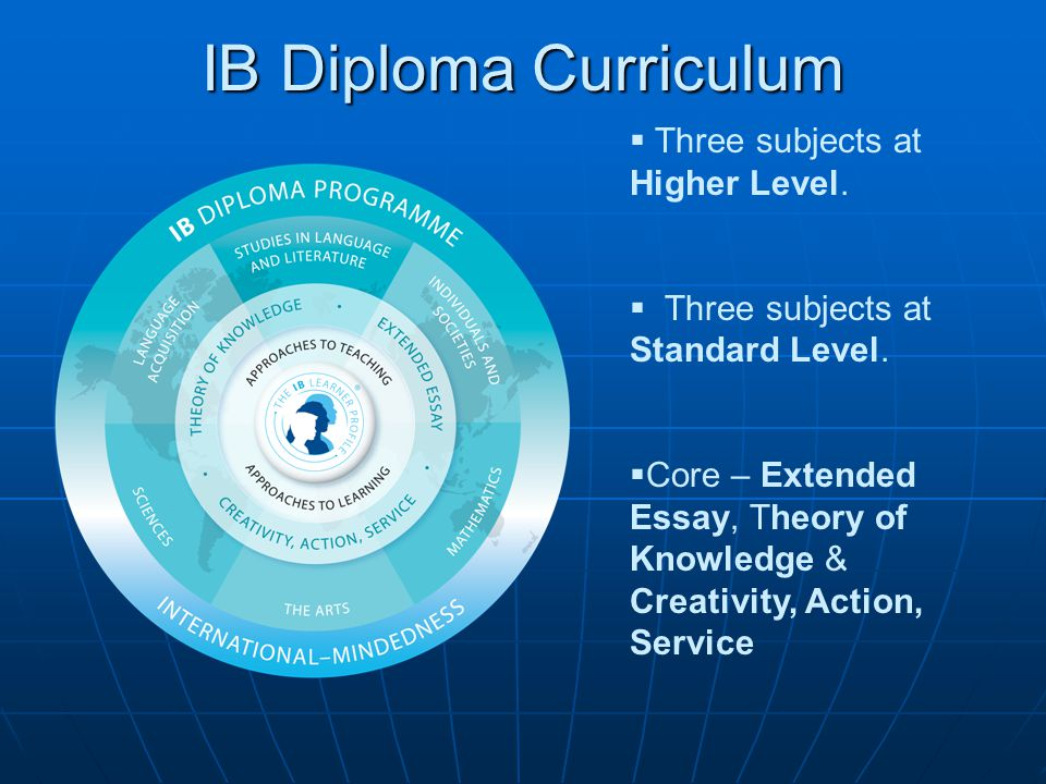 Will my marks go down in the IB Program.