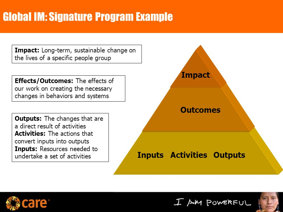 Global IM: Signature Program Example Outputs: The changes that are a direct result of activities Activities: The actions that convert inputs into outputs Inputs: Resources needed to undertake a set of activities Effects/Outcomes: The effects of our work on creating the necessary changes in behaviors and systems Impact: Long-term, sustainable change on the lives of a specific people group Inputs Activities Outputs Impact Outcomes