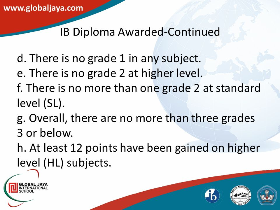 IB Diploma Awarded-Continued d. There is no grade 1 in any subject.