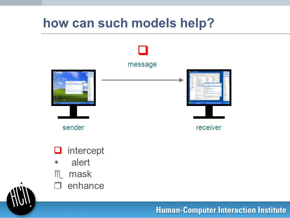 sender how can such models help? message receiver q intercept w alert e mask r enhance q