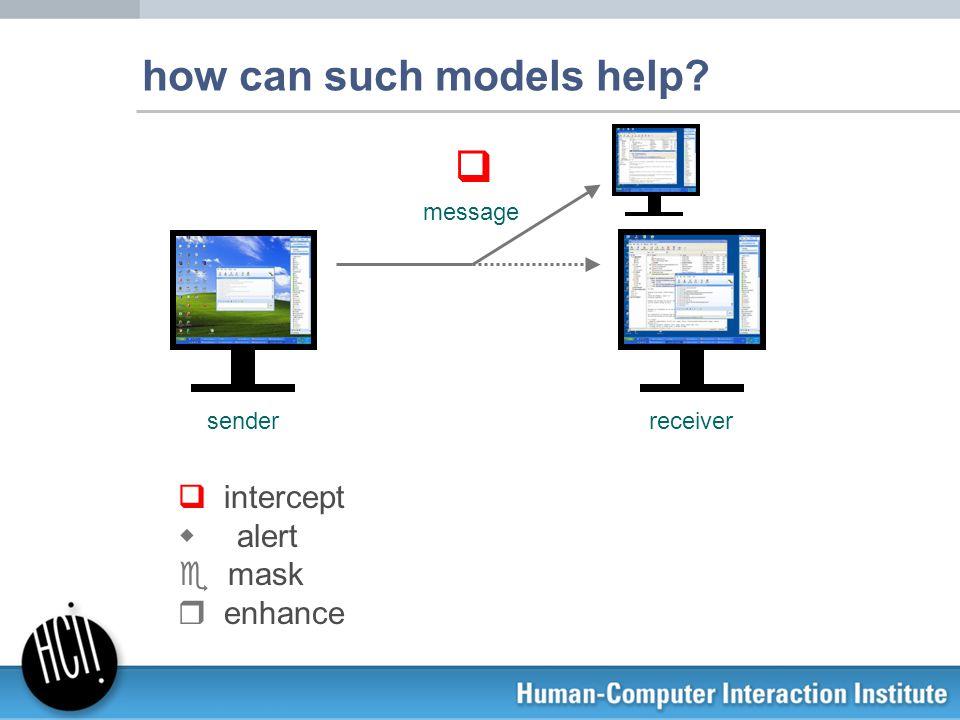 sender how can such models help? message receiver q intercept w alert e mask r enhance w q