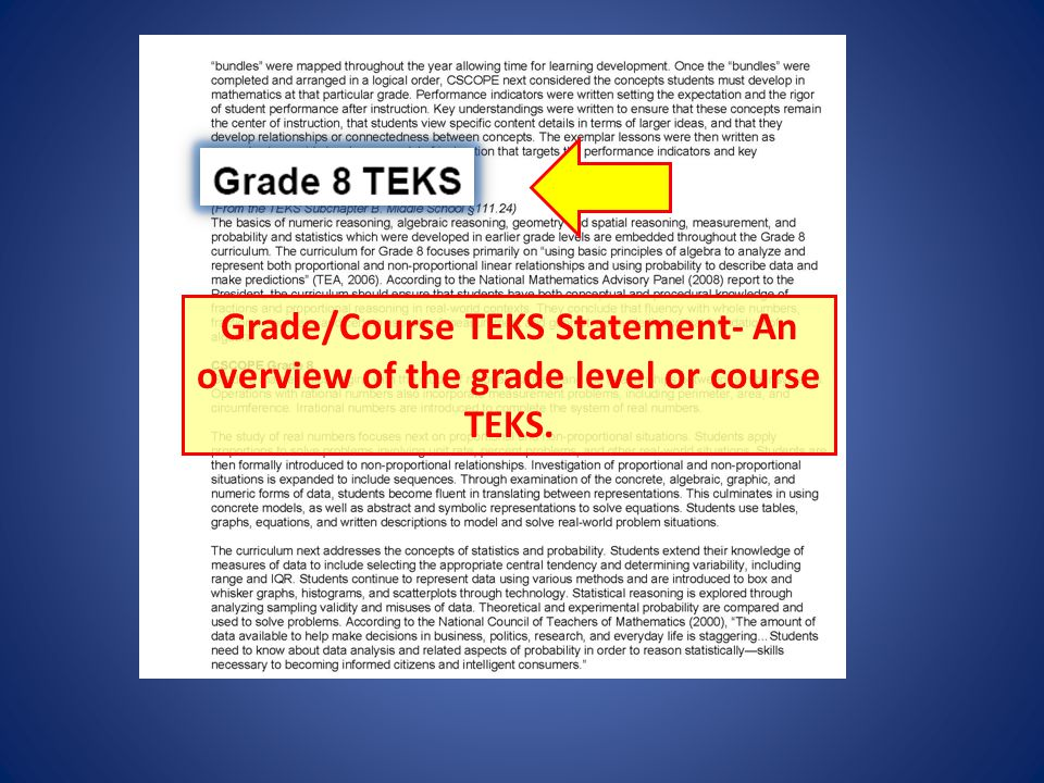 Grade/Course TEKS Statement- An overview of the grade level or course TEKS.