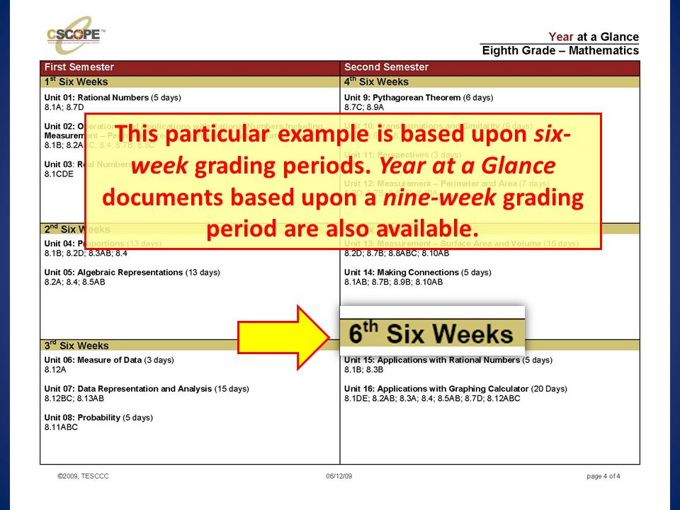 This particular example is based upon six- week grading periods. Year at a Glance documents based upon a nine-week grading period are also available.