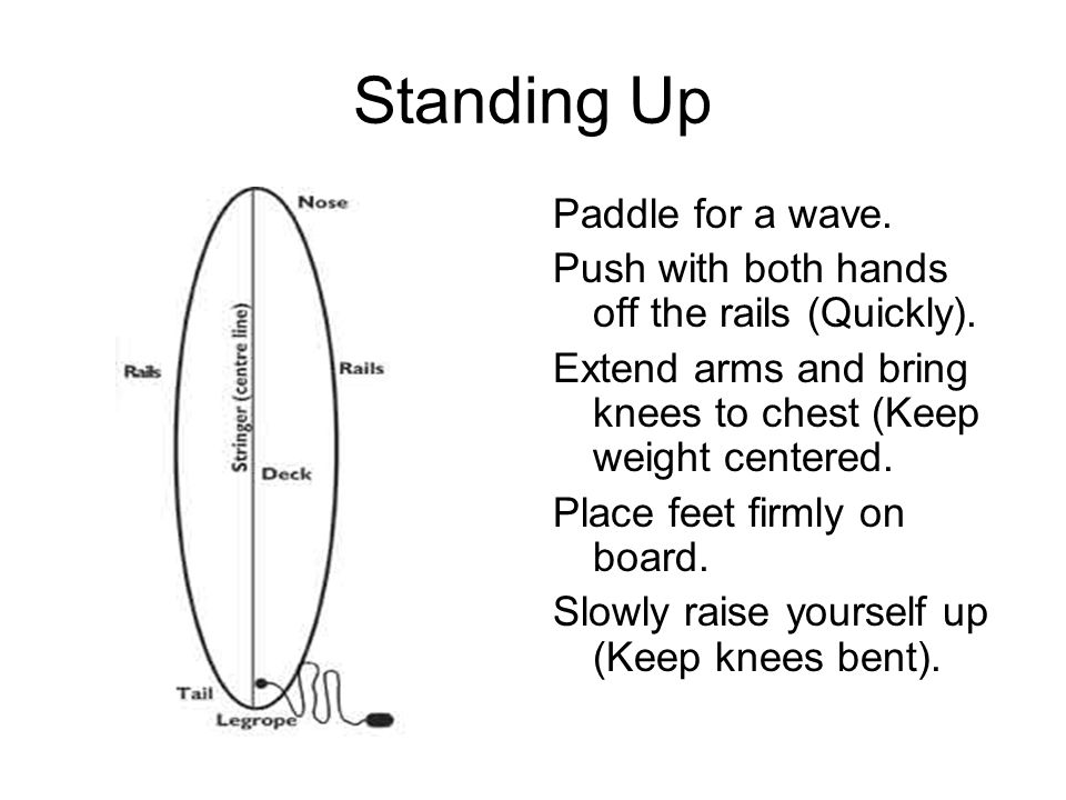 Standing Up Paddle for a wave. Push with both hands off the rails (Quickly).