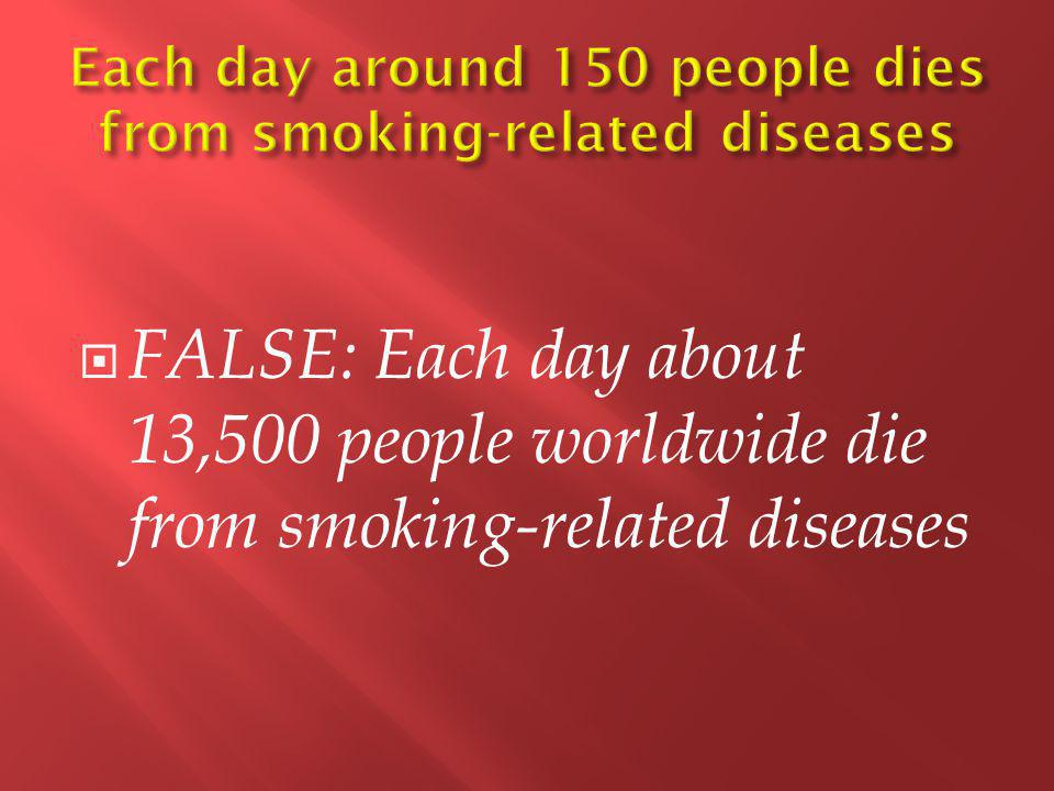  FALSE: Each day about 13,500 people worldwide die from smoking-related diseases