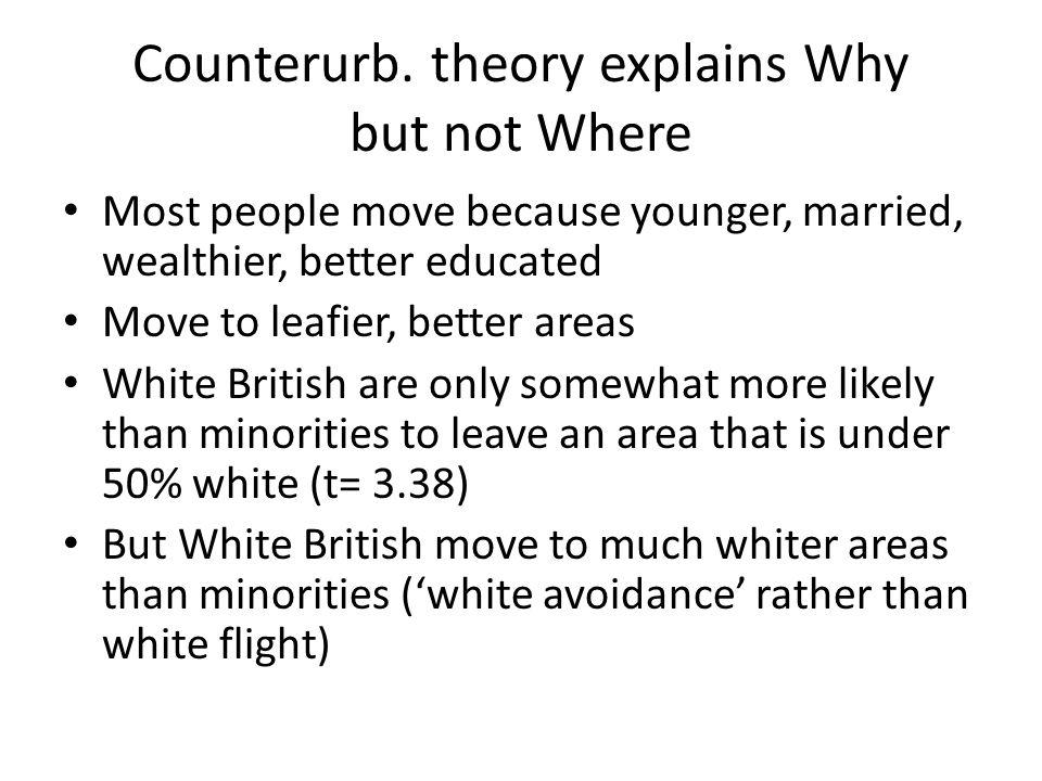 Counterurb.