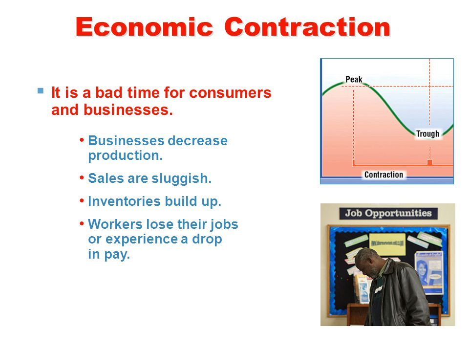 Economic Contraction  When demand starts to fall and unemployment rises, contraction begins.