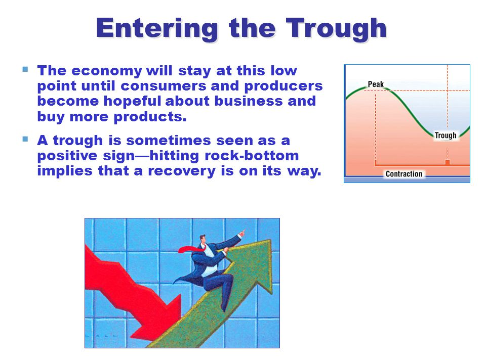 Entering the Trough  The trough is the low point of economic activity.