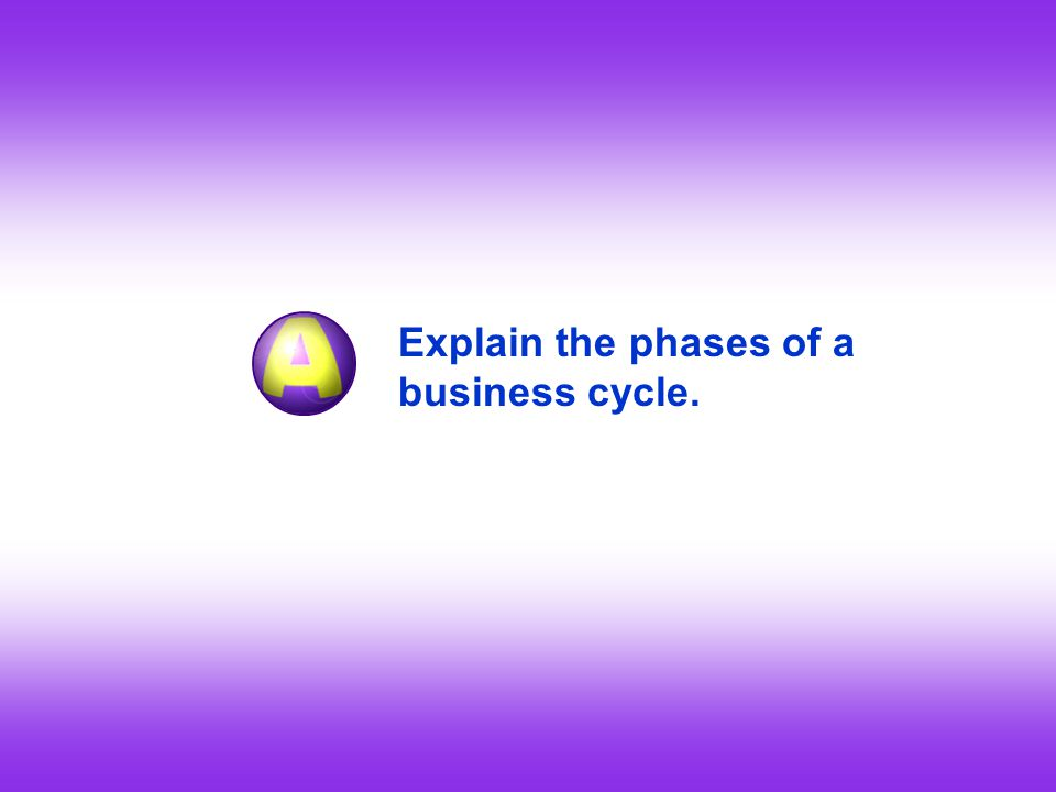 Objectives: Impact of Business Cycles Explain the phases of a business cycle.