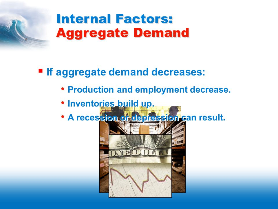 Internal Factors: Aggregate Demand  Rises when consumers want more products Supply Demand Demand-pull inflation  Demand-pull inflation: Inflation that occurs because aggregate demand exceeds the available supply.