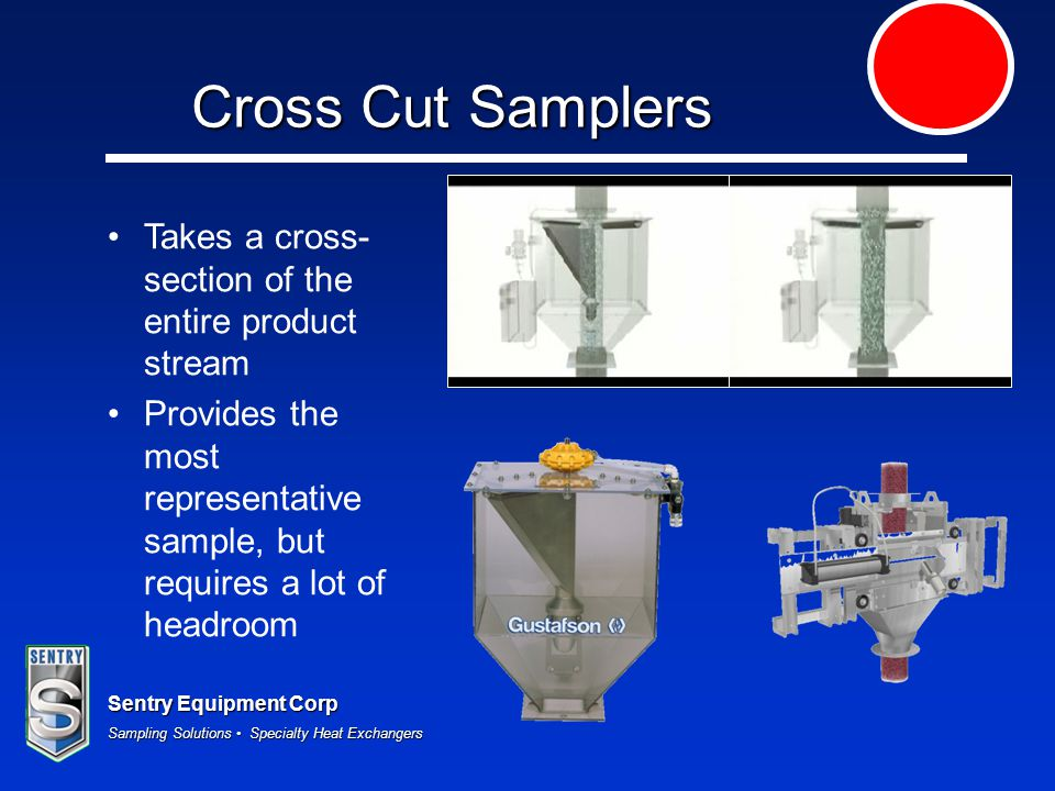 Sentry Equipment Corp Sampling Solutions Specialty Heat Exchangers Cross Cut Samplers Takes a cross- section of the entire product stream Provides the