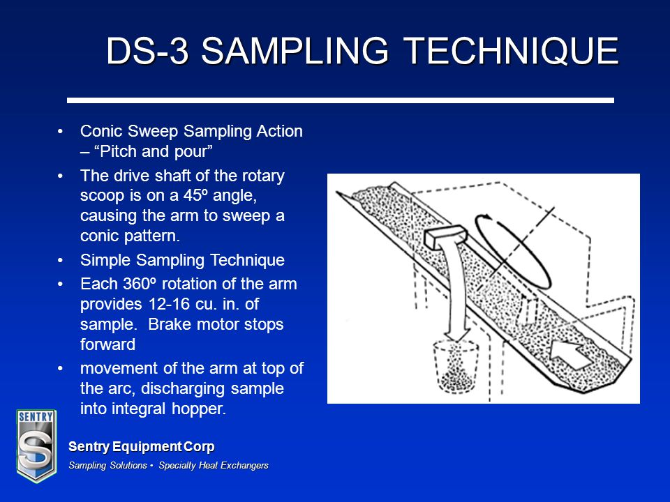 """Sentry Equipment Corp Sampling Solutions Specialty Heat Exchangers DS-3 SAMPLING TECHNIQUE Conic Sweep Sampling Action – """"Pitch and pour"""" The drive sh"""