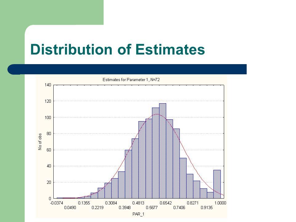 Distribution of Estimates