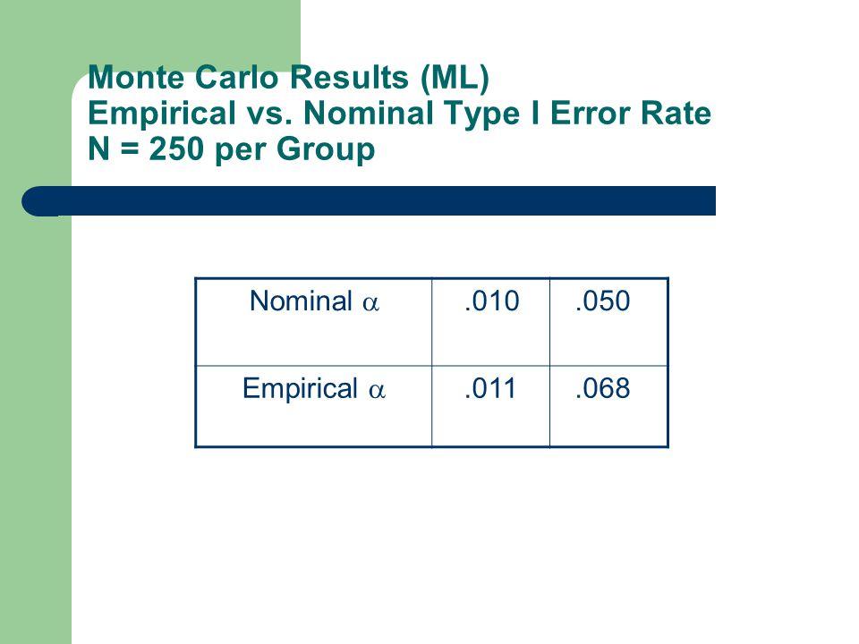 Monte Carlo Results (ML) Empirical vs. Nominal Type I Error Rate N = 250 per Group Nominal .010.050 Empirical .011.068
