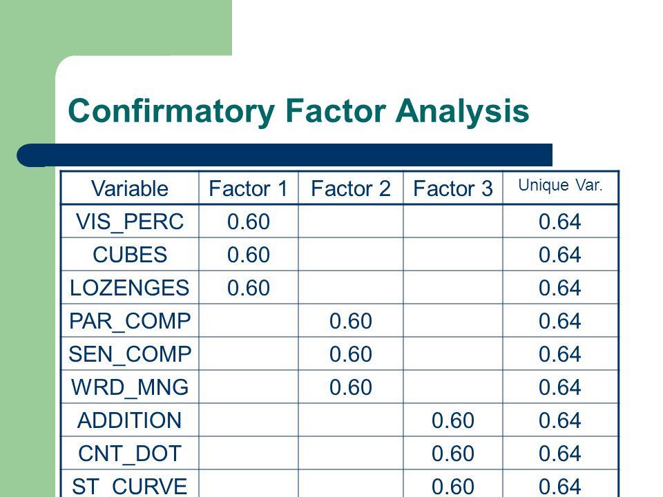Confirmatory Factor Analysis VariableFactor 1Factor 2Factor 3 Unique Var. VIS_PERC0.600.64 CUBES0.600.64 LOZENGES0.600.64 PAR_COMP0.600.64 SEN_COMP0.6