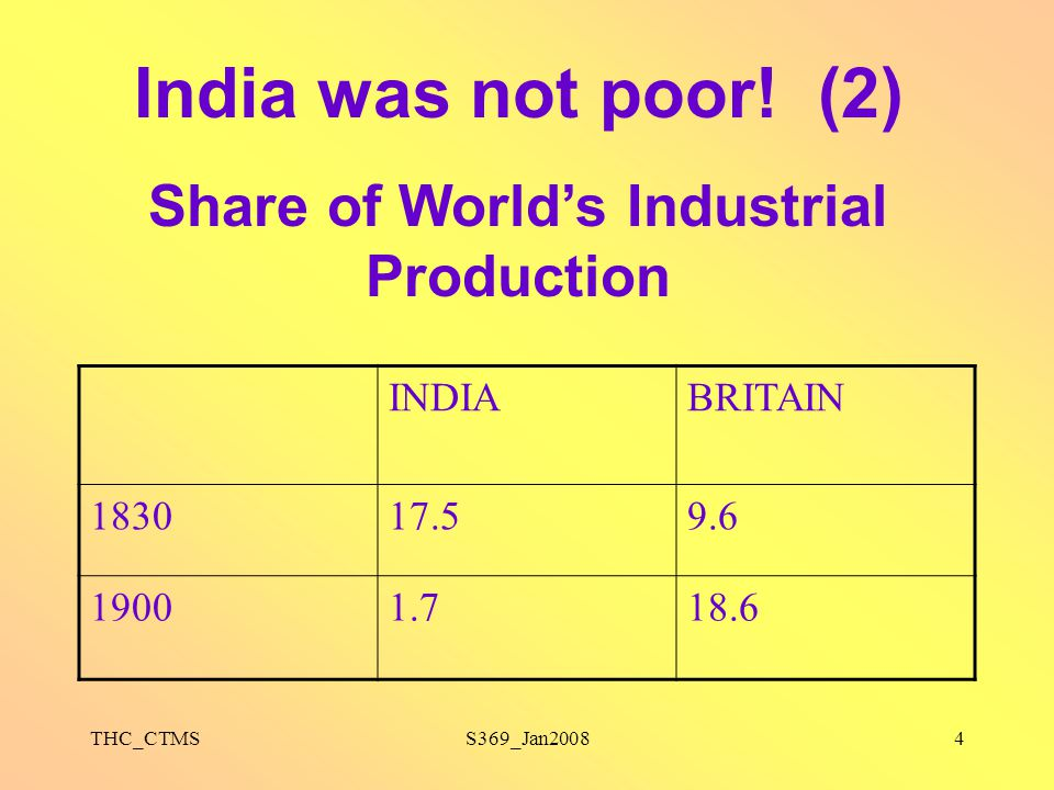 THC_CTMSS369_Jan20084 INDIABRITAIN 183017.59.6 19001.718.6 India was not poor! (2) Share of World's Industrial Production
