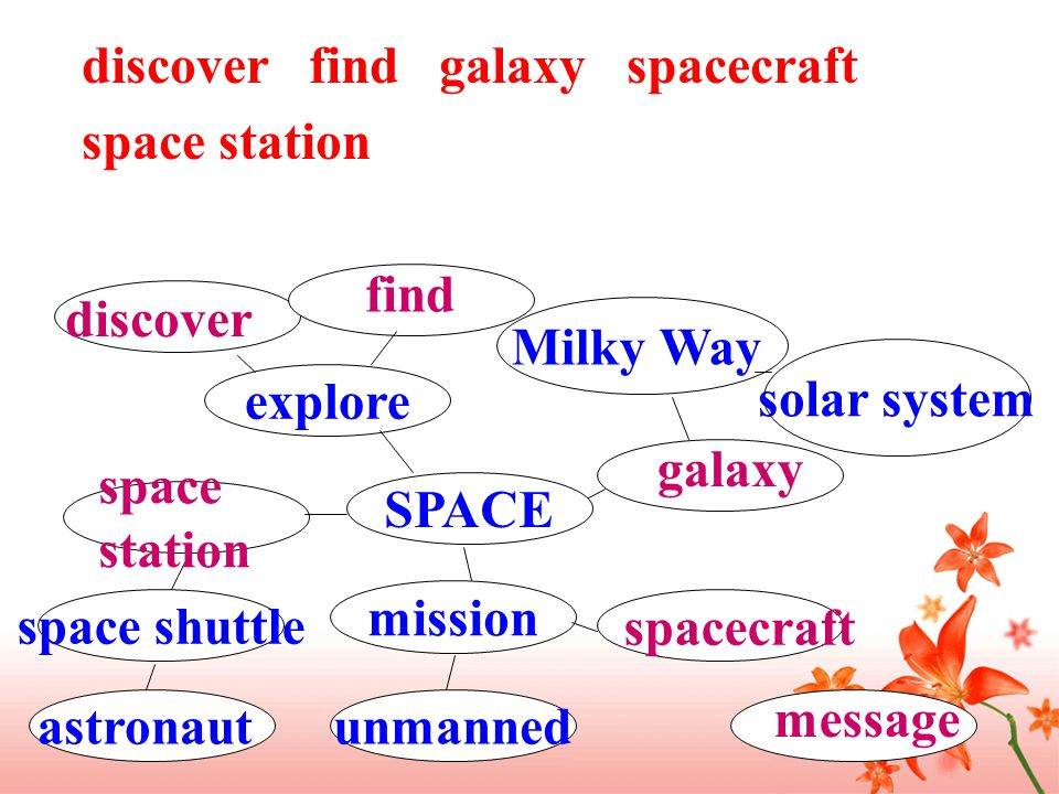 solar system Milky Way SPACE mission unmanned space shuttle astronaut explore discover find galaxy spacecraft space station discover find galaxy space station spacecraft message