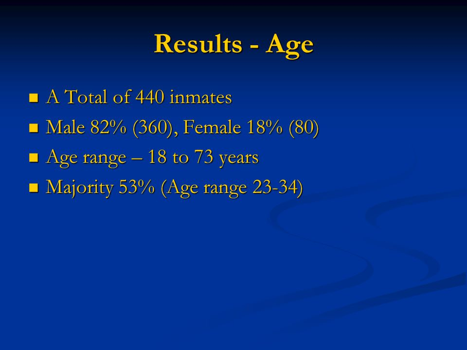 Results - Age A Total of 440 inmates A Total of 440 inmates Male 82% (360), Female 18% (80) Male 82% (360), Female 18% (80) Age range – 18 to 73 years Age range – 18 to 73 years Majority 53% (Age range 23-34) Majority 53% (Age range 23-34)