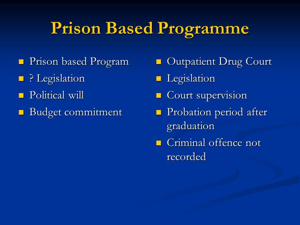 Prison Based Programme Prison based Program Prison based Program .
