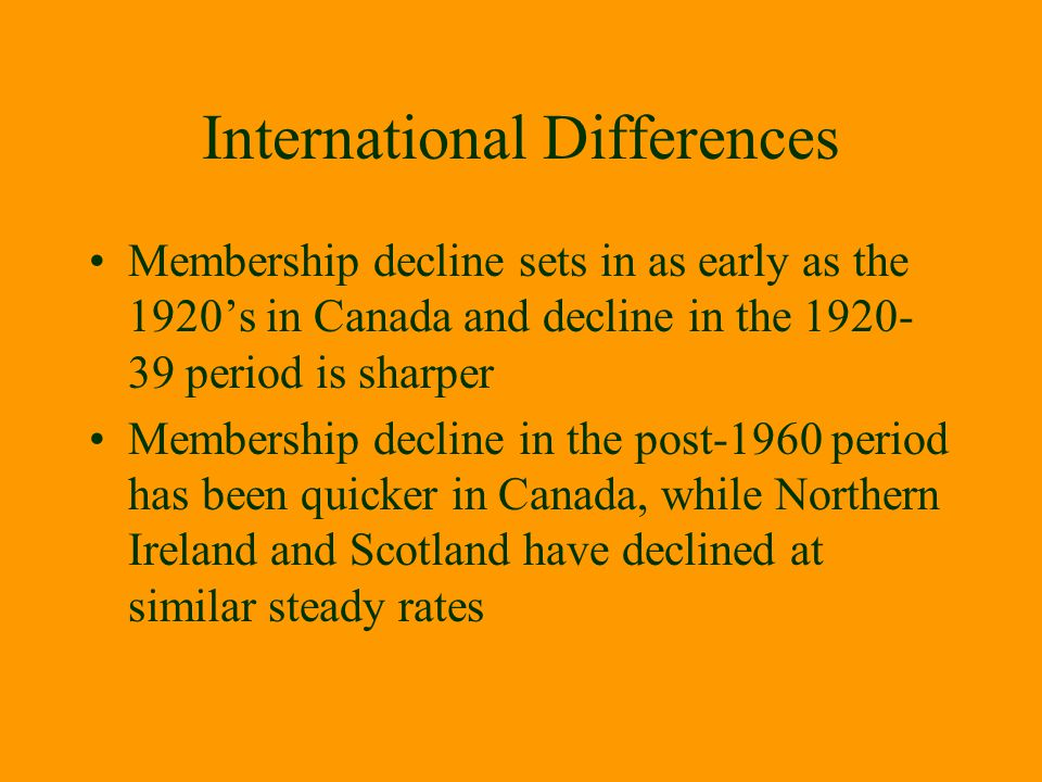 International Differences Membership decline sets in as early as the 1920's in Canada and decline in the 1920- 39 period is sharper Membership decline