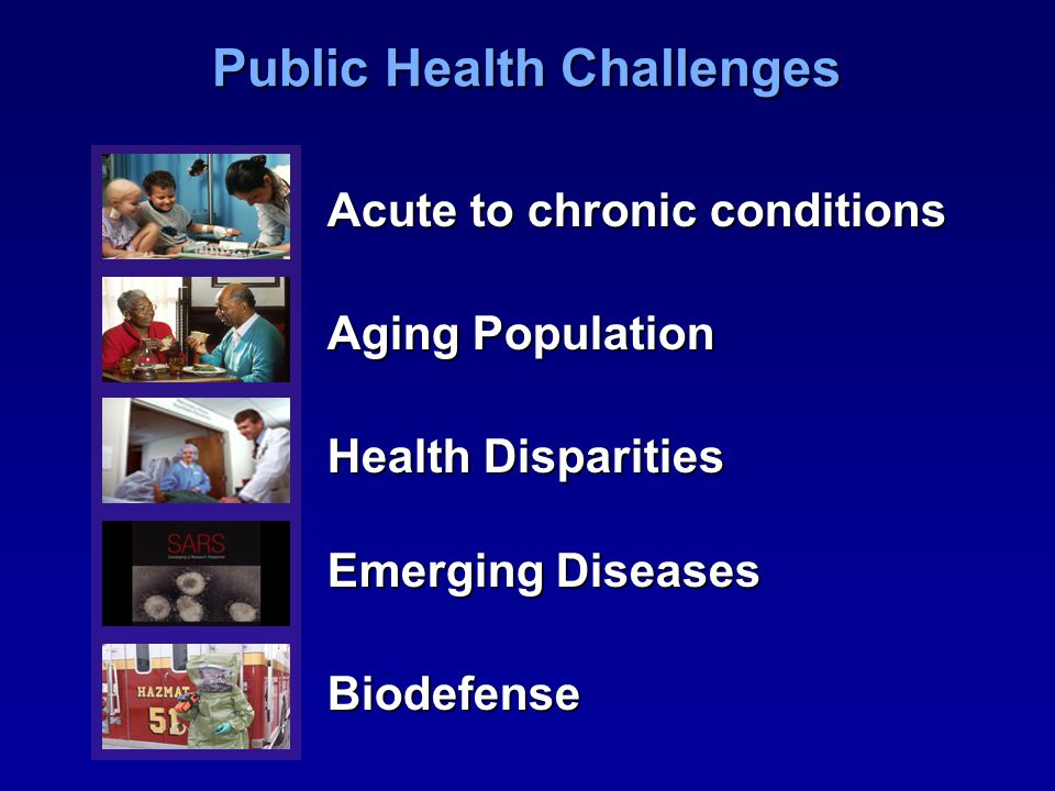 Acute to chronic conditions Public Health Challenges Health Disparities Emerging Diseases Aging Population Biodefense