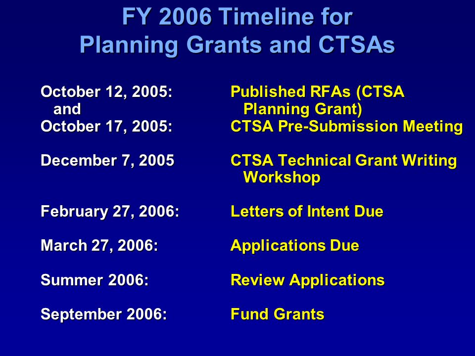 FY 2006 Timeline for Planning Grants and CTSAs October 12, 2005:Published RFAs (CTSA and Planning Grant) and Planning Grant) October 17, 2005:CTSA Pre-Submission Meeting December 7, 2005CTSA Technical Grant Writing Workshop Workshop February 27, 2006:Letters of Intent Due March 27, 2006:Applications Due Summer 2006:Review Applications September 2006:Fund Grants