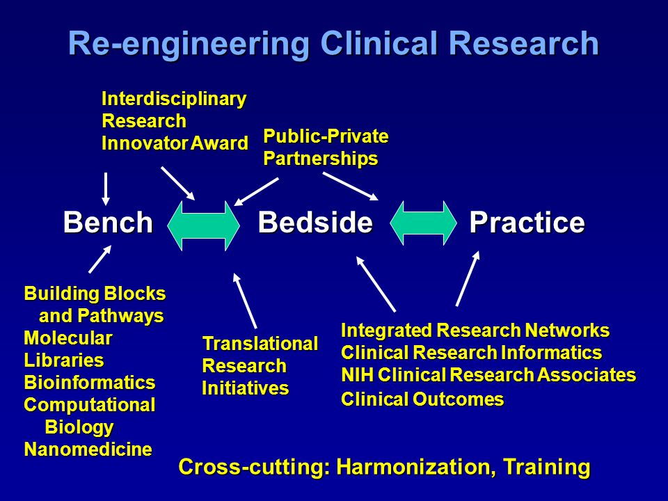 BenchBedsidePractice Building Blocks and Pathways and Pathways Molecular Libraries BioinformaticsComputational Biology BiologyNanomedicine TranslationalResearchInitiatives Integrated Research Networks Clinical Research Informatics NIH Clinical Research Associates Clinical Outcomes InterdisciplinaryResearch Innovator Award Public-Private Partnerships Cross-cutting: Harmonization, Training Re-engineering Clinical Research
