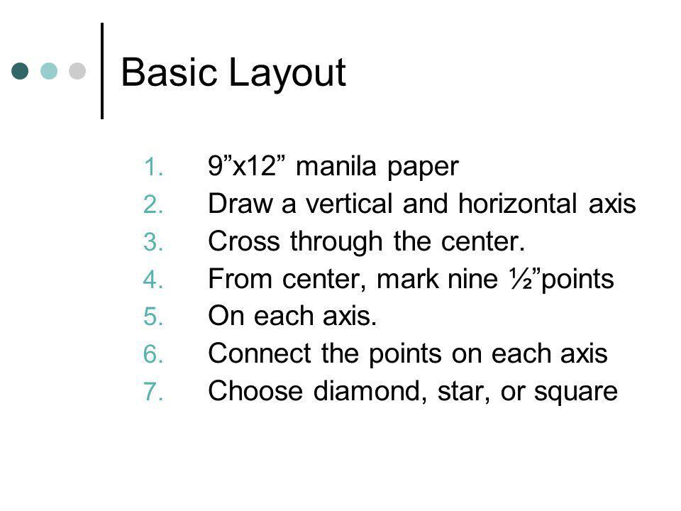 Basic Layout 1. 9 x12 manila paper 2. Draw a vertical and horizontal axis 3.