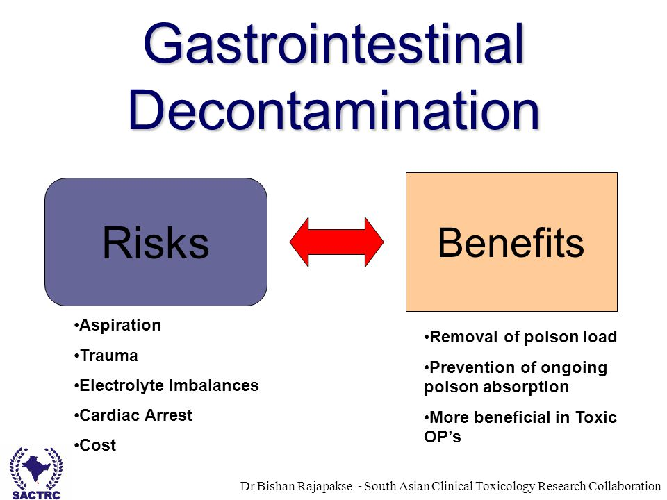 Dr Bishan Rajapakse - South Asian Clinical Toxicology Research Collaboration Risks Aspiration Trauma Electrolyte Imbalances Cardiac Arrest Cost Benefits Removal of poison load Prevention of ongoing poison absorption More beneficial in Toxic OP's Gastrointestinal Decontamination
