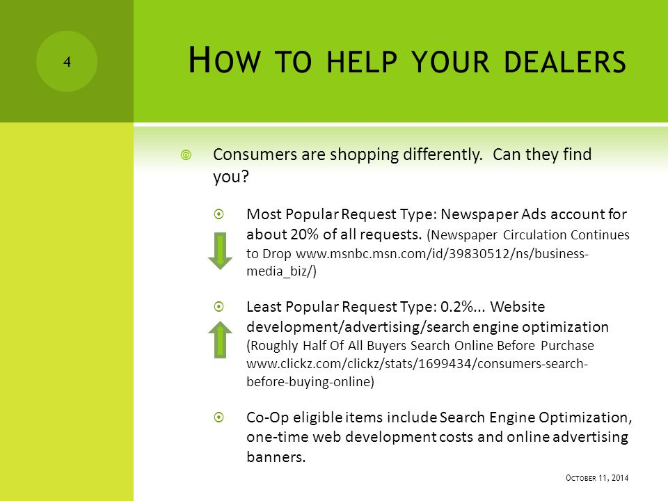  Consumers are shopping differently. Can they find you.
