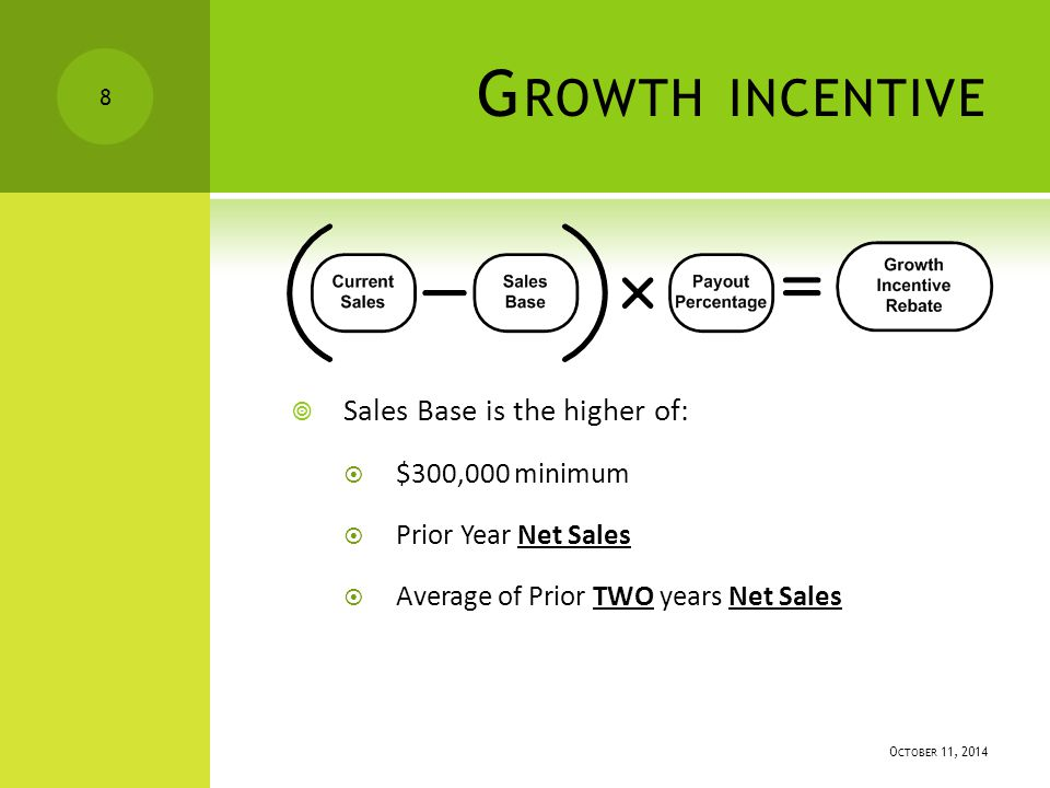 G ROWTH INCENTIVE  You should be able to give your dealers a target for Growth Incentive during the year.