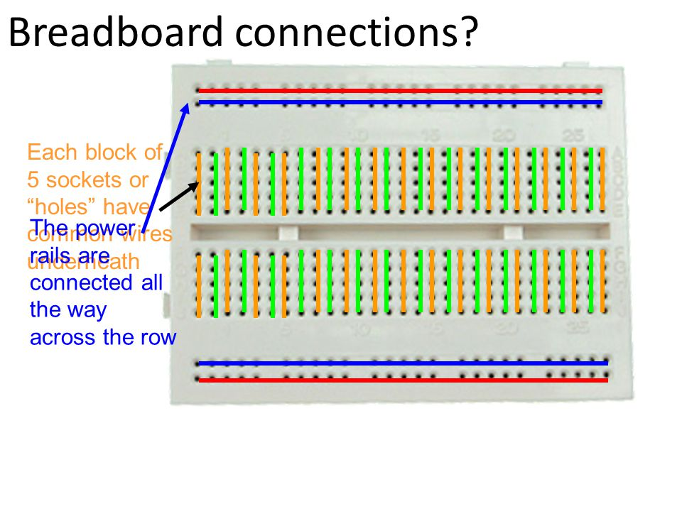 Breadboard connections: Common wires underneath means… These are now connected These are connected NOT How about these sets of wires.