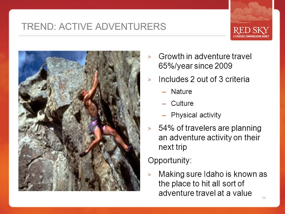 TREND: ACTIVE ADVENTURERS  Growth in adventure travel 65%/year since 2009  Includes 2 out of 3 criteria –Nature –Culture –Physical activity  54% of travelers are planning an adventure activity on their next trip Opportunity:  Making sure Idaho is known as the place to hit all sort of adventure travel at a value 14