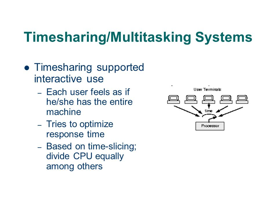 Timesharing/Multitasking Systems Timesharing supported interactive use – Each user feels as if he/she has the entire machine – Tries to optimize respo