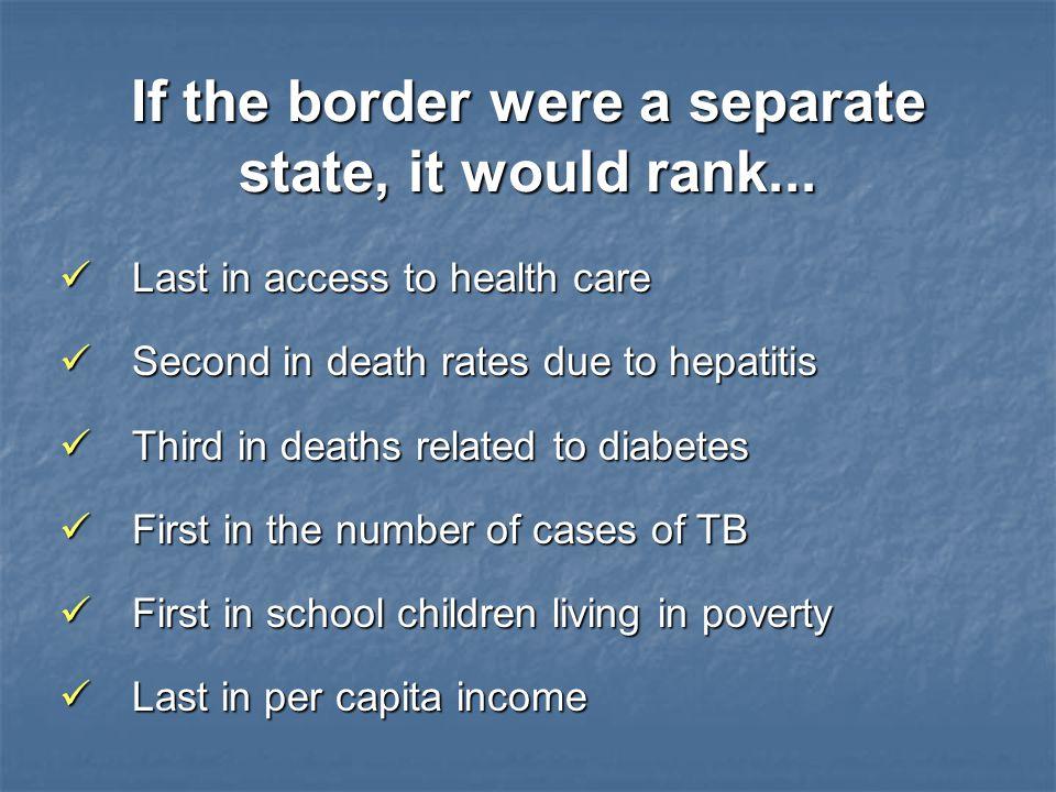United States (2000) Border States:Border Counties: Arizona67.2El Paso67.1 California72.3San Diego72.2 Nuevo Mexico64.5 Texas68.1 (19-35 months old) Immunization Coverage Source: Healthy Border 2010, US National Immunization Survey 2000
